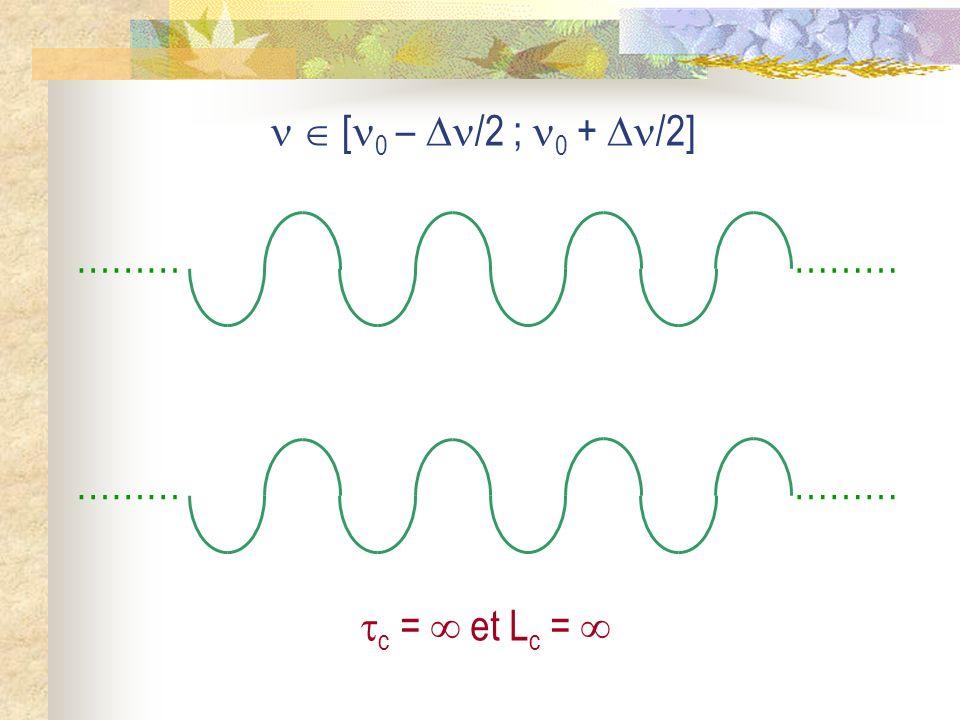   [0 – /2 ; 0 + /2] ……… c =  et Lc = 